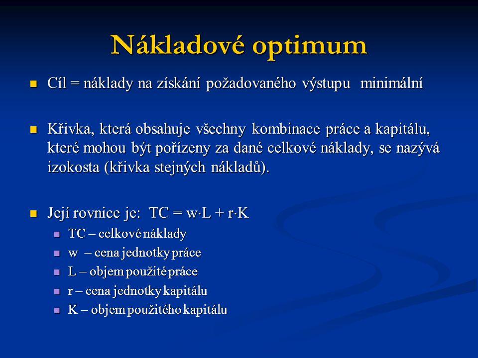 Nákladové optimum Cíl = náklady na získání požadovaného výstupu minimální.