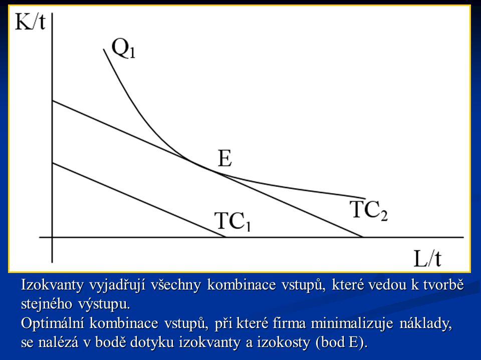 Změní-li se cena jednoho vstupu změní se sklon izokosty, a když se změní cena obou ve stejném poměru posune se celá izokosta například z TC1 na TC2.