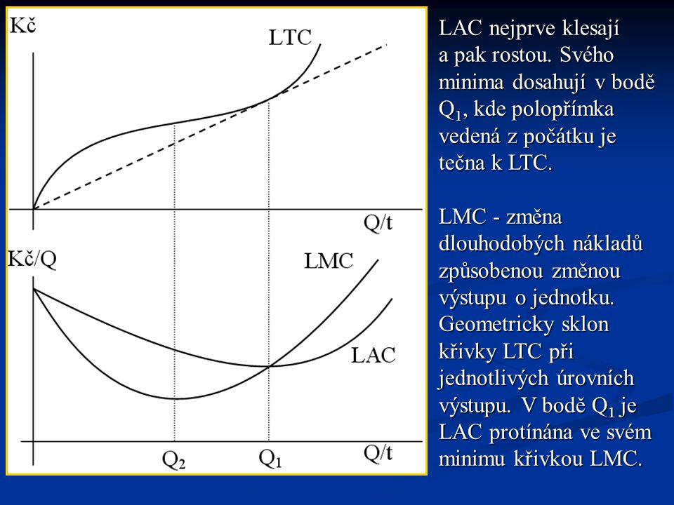 LAC nejprve klesají a pak rostou