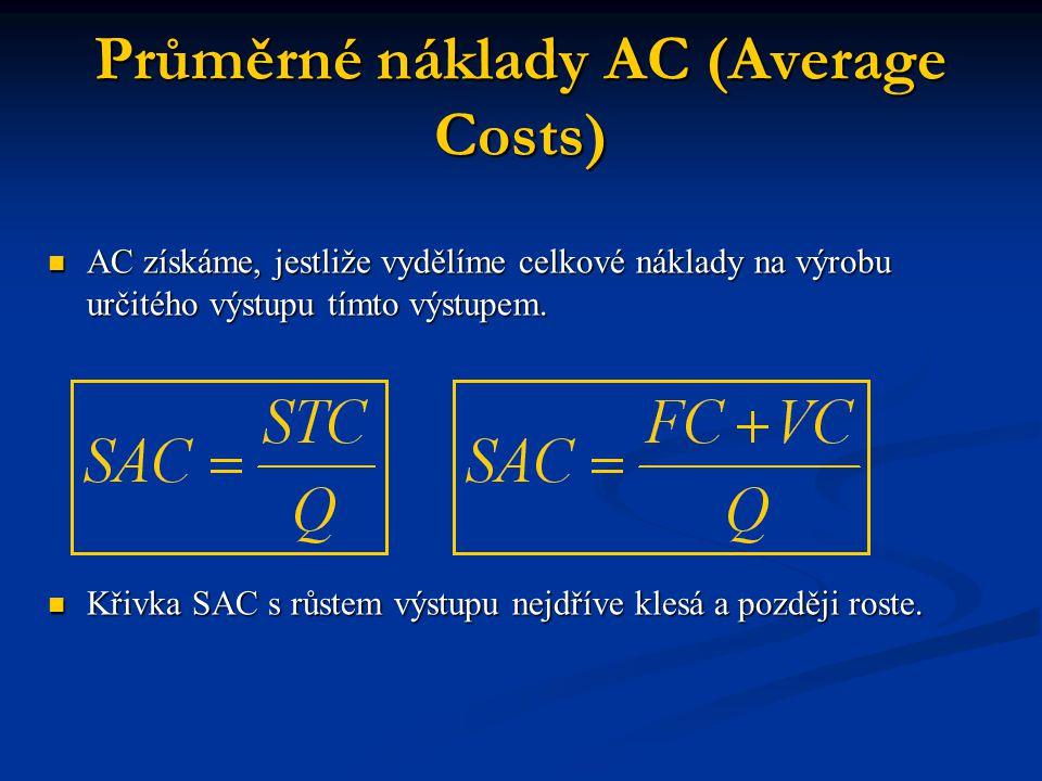 Průměrné náklady AC (Average Costs)