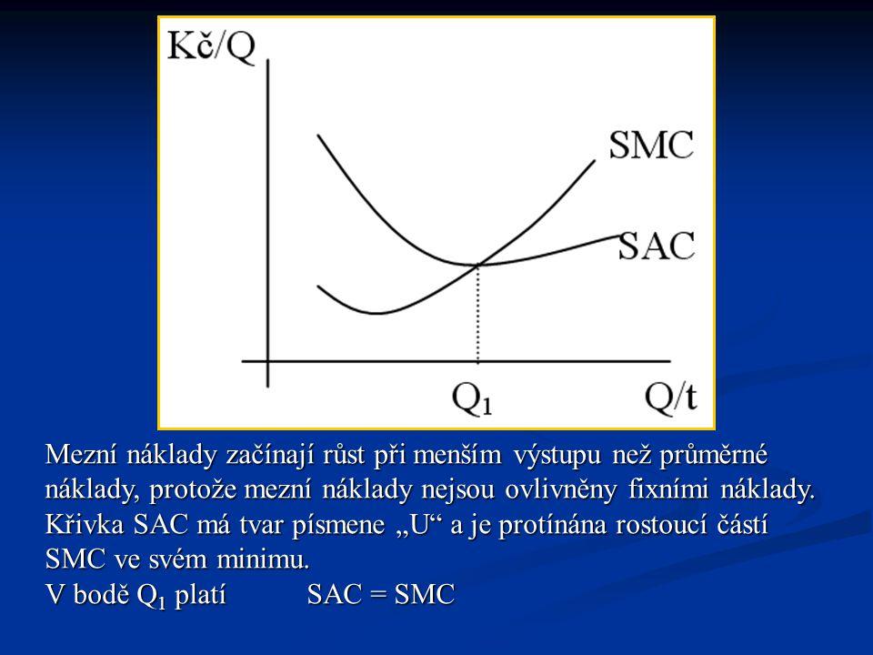 """Mezní náklady začínají růst při menším výstupu než průměrné náklady, protože mezní náklady nejsou ovlivněny fixními náklady. Křivka SAC má tvar písmene """"U a je protínána rostoucí částí SMC ve svém minimu."""