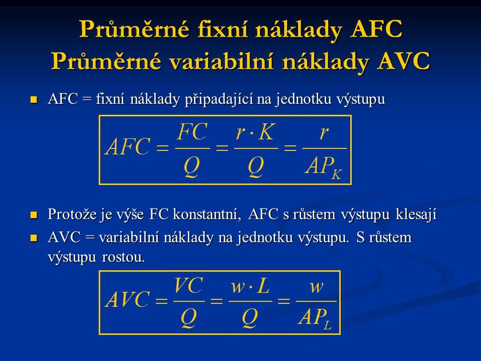 Průměrné fixní náklady AFC Průměrné variabilní náklady AVC