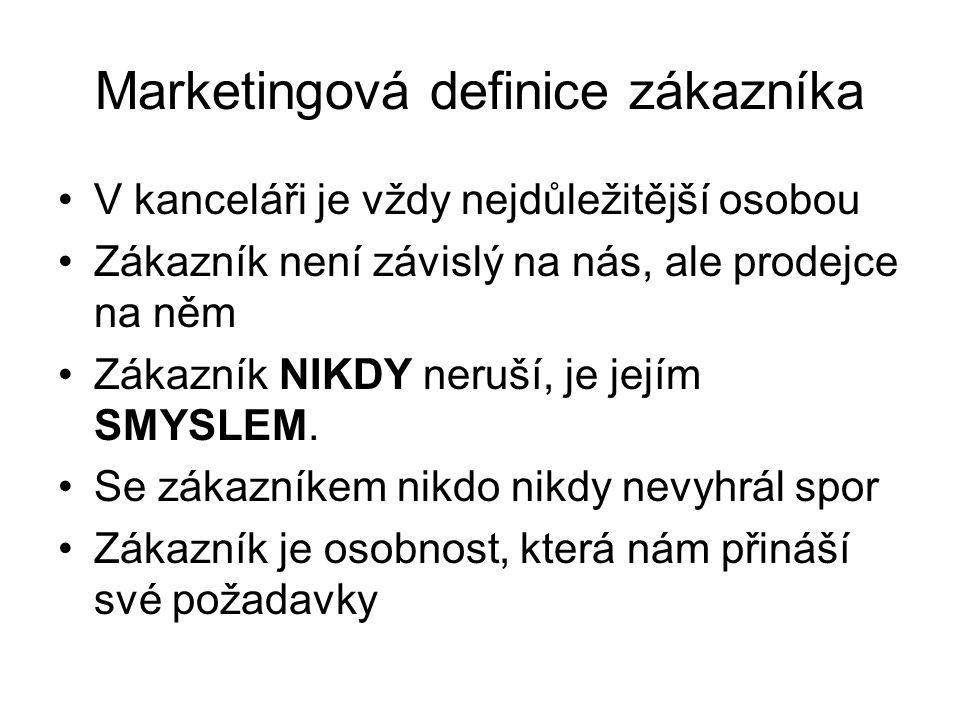 Marketingová definice zákazníka