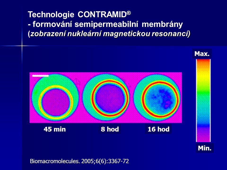 Technologie CONTRAMID® - formování semipermeabilní membrány