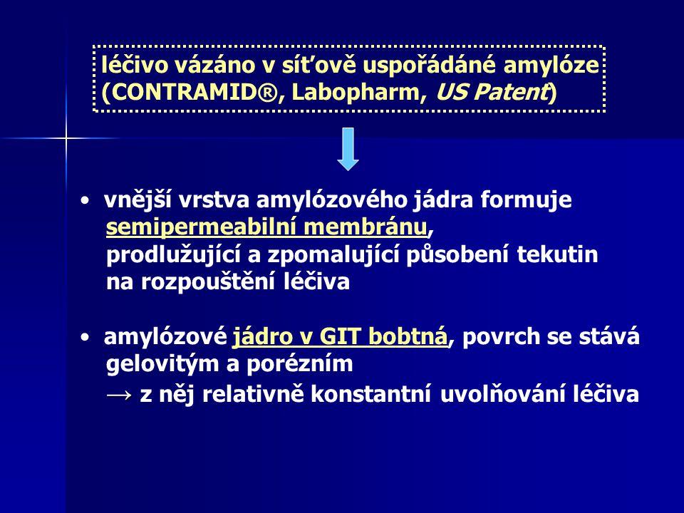 léčivo vázáno v síťově uspořádáné amylóze