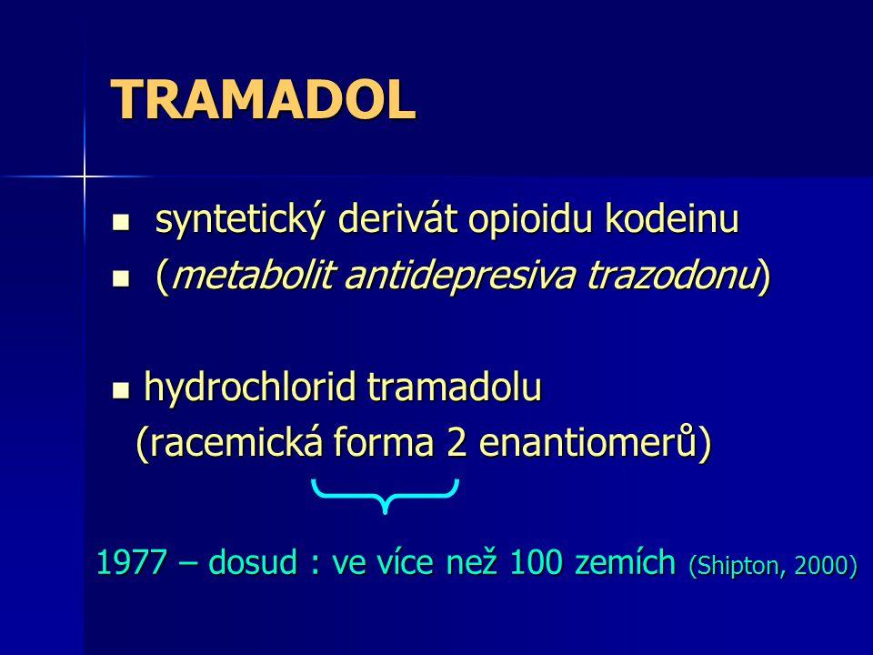 TRAMADOL syntetický derivát opioidu kodeinu
