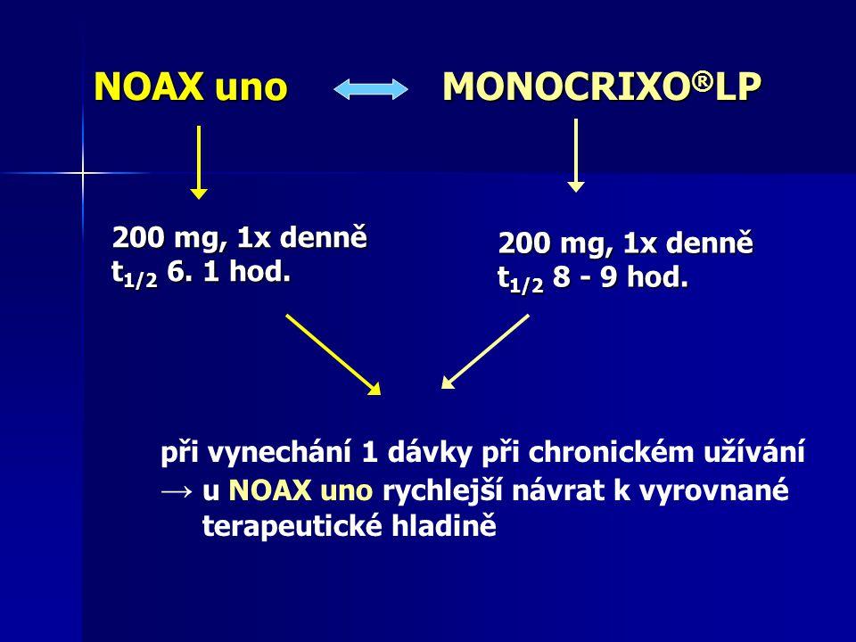 NOAX uno MONOCRIXO®LP → u NOAX uno rychlejší návrat k vyrovnané