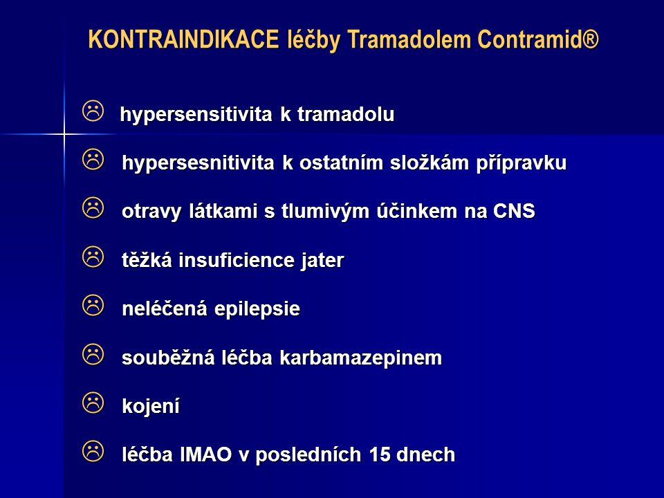 KONTRAINDIKACE léčby Tramadolem Contramid®