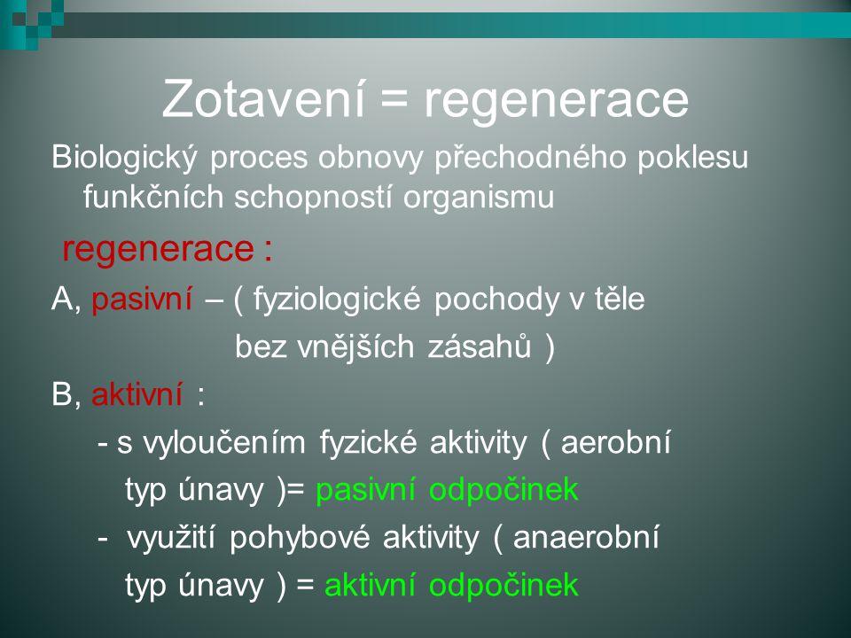Zotavení = regenerace regenerace :