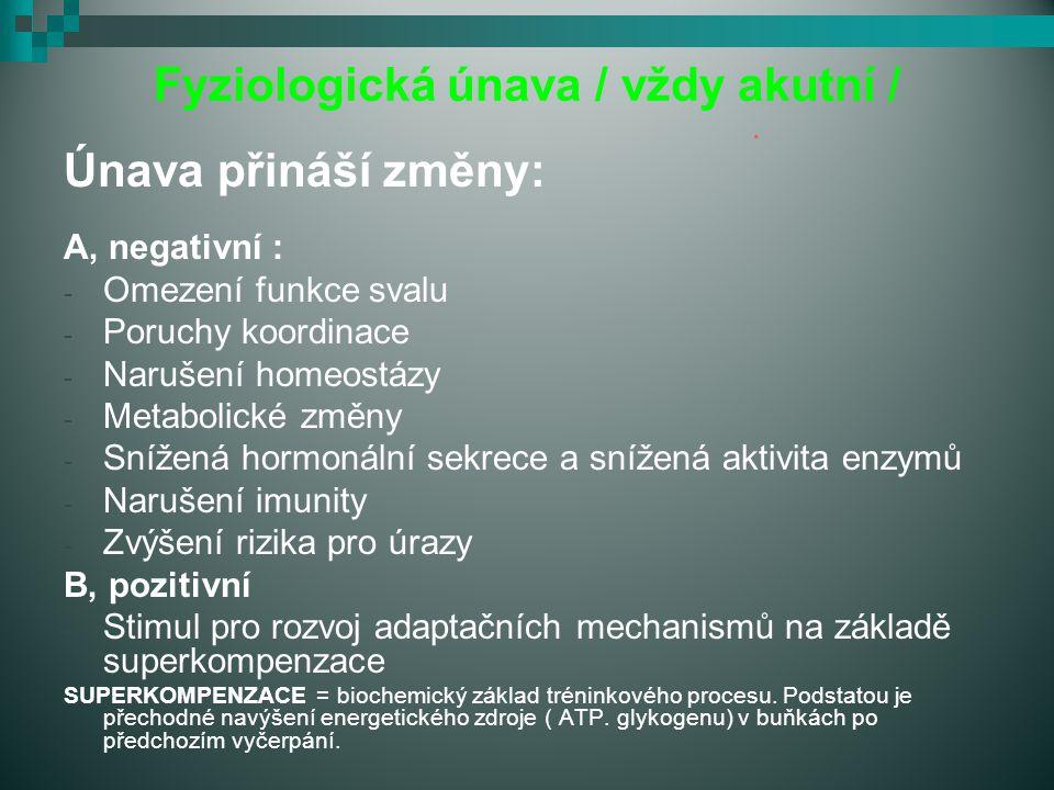 Fyziologická únava / vždy akutní /