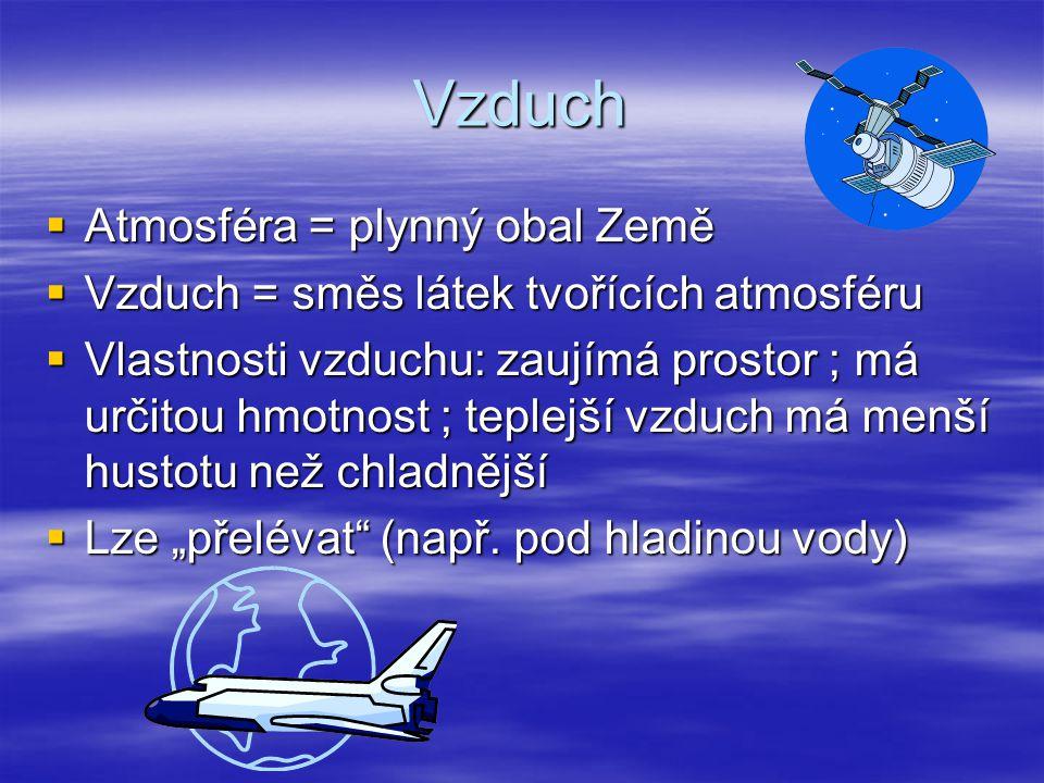 Vzduch Atmosféra = plynný obal Země