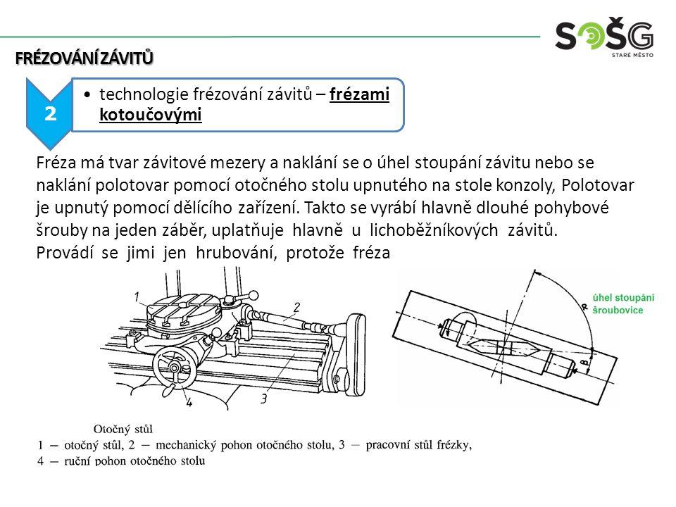 FRÉZOVÁNÍ závitů 2. technologie frézování závitů – frézami kotoučovými.