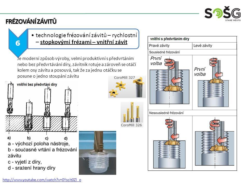 FRÉZOVÁNÍ závitů 6. technologie frézování závitů – rychlostní – stopkovými frézami – vnitřní závit.