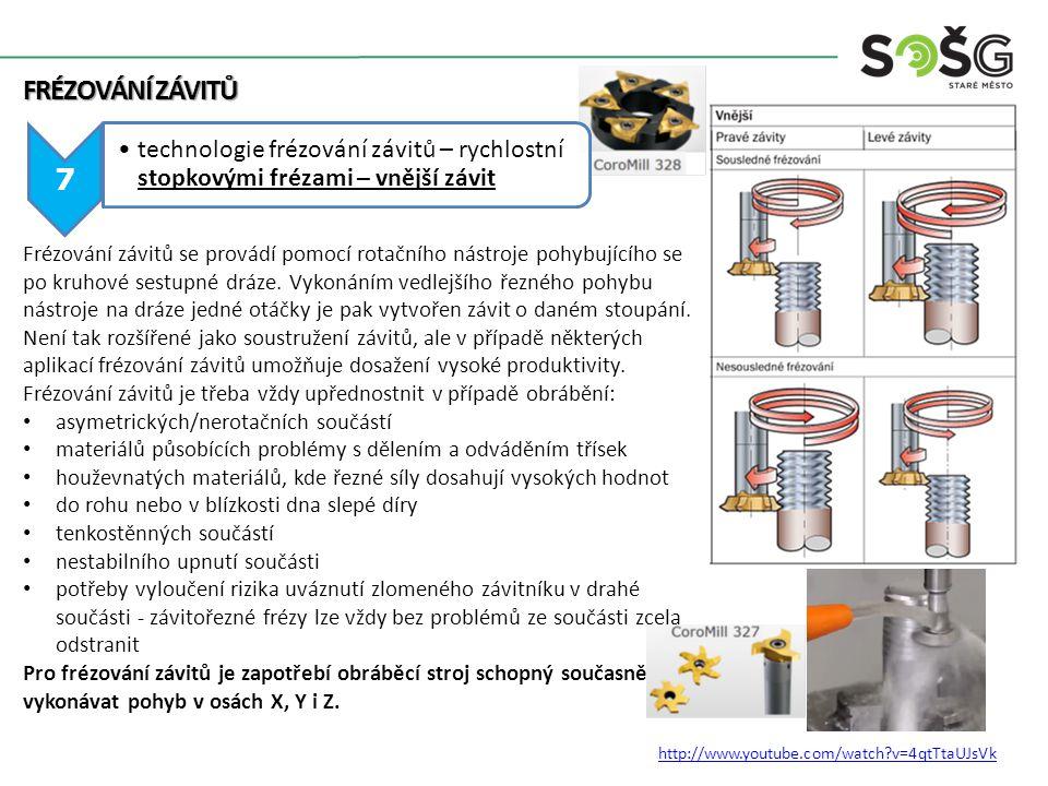 FRÉZOVÁNÍ závitů 7. technologie frézování závitů – rychlostní stopkovými frézami – vnější závit.