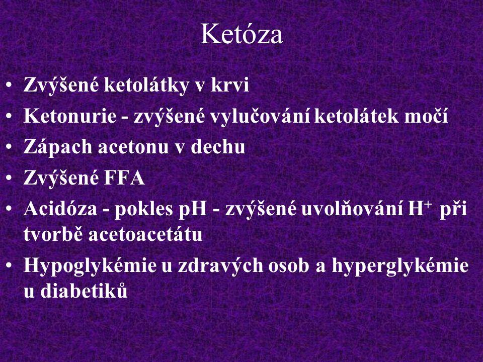 Ketóza Zvýšené ketolátky v krvi