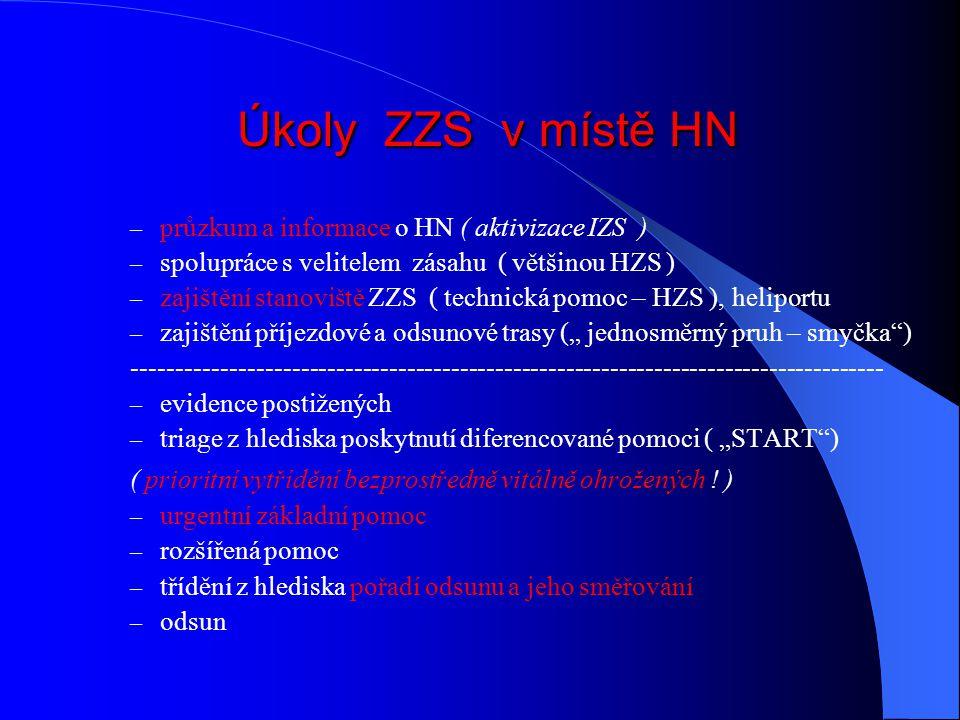 Úkoly ZZS v místě HN průzkum a informace o HN ( aktivizace IZS ) spolupráce s velitelem zásahu ( většinou HZS )