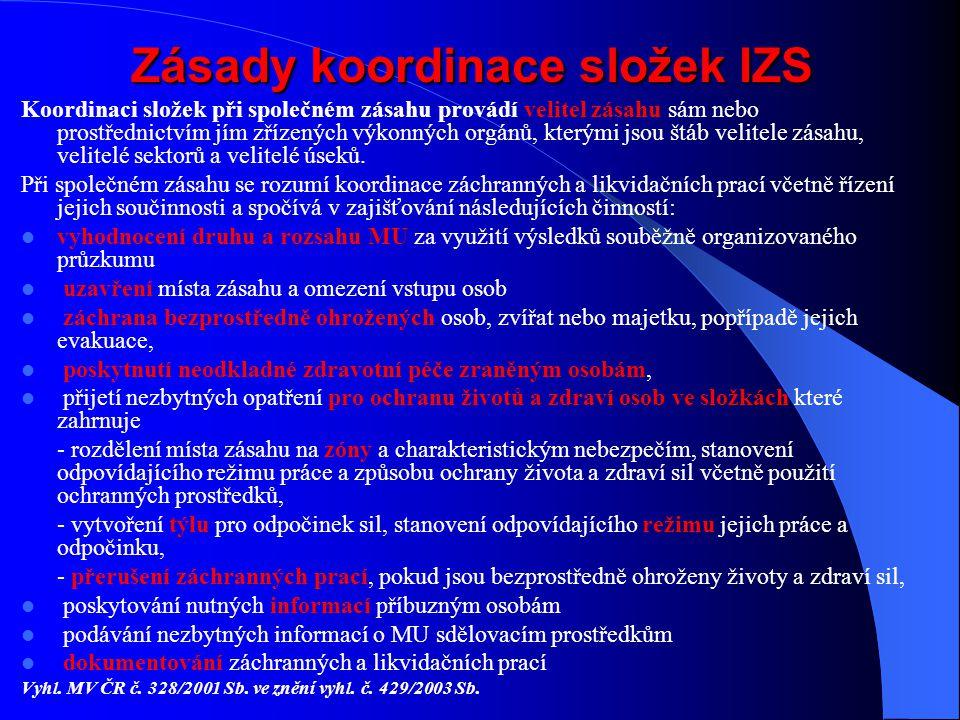 Zásady koordinace složek IZS