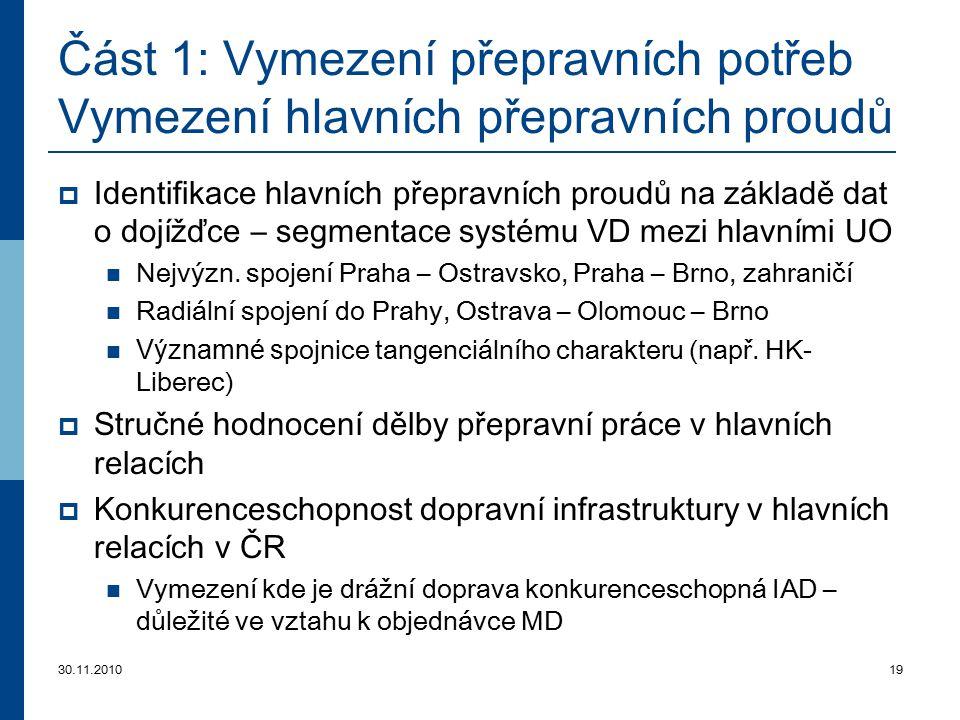 Část 1: Vymezení přepravních potřeb Vymezení hlavních přepravních proudů
