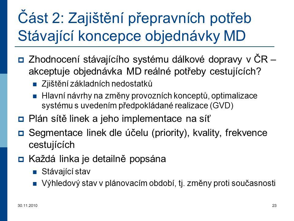 Část 2: Zajištění přepravních potřeb Stávající koncepce objednávky MD