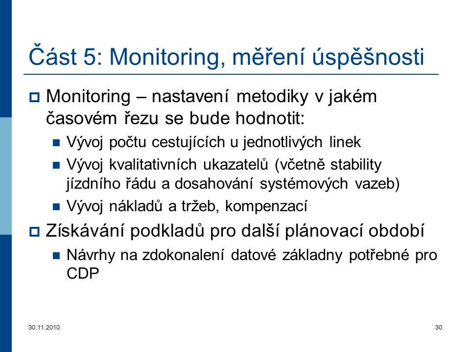 Část 5: Monitoring, měření úspěšnosti