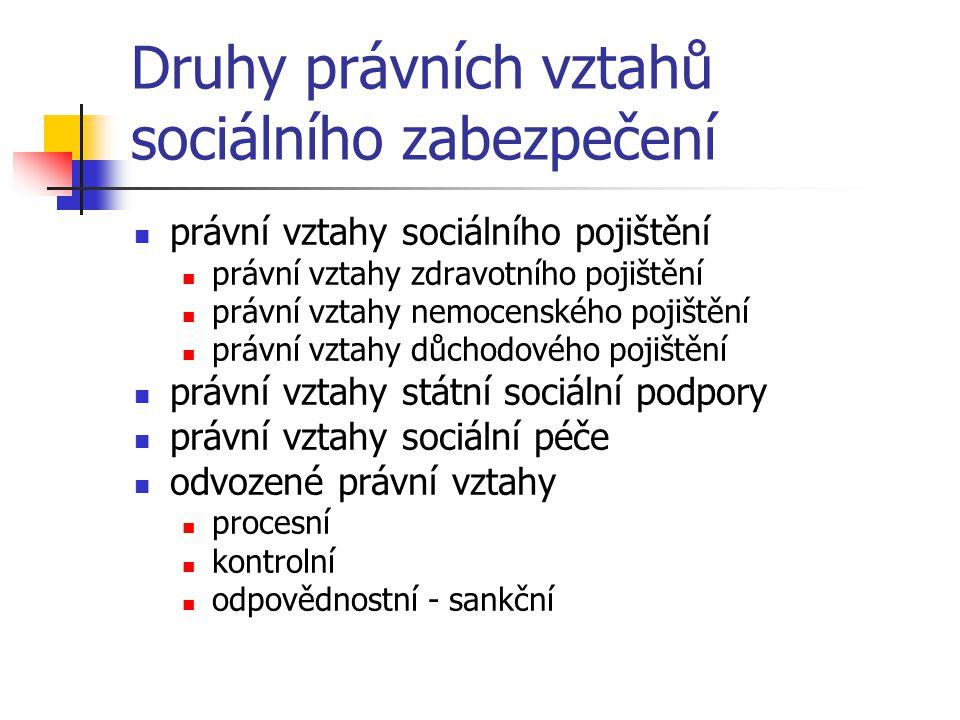Druhy právních vztahů sociálního zabezpečení