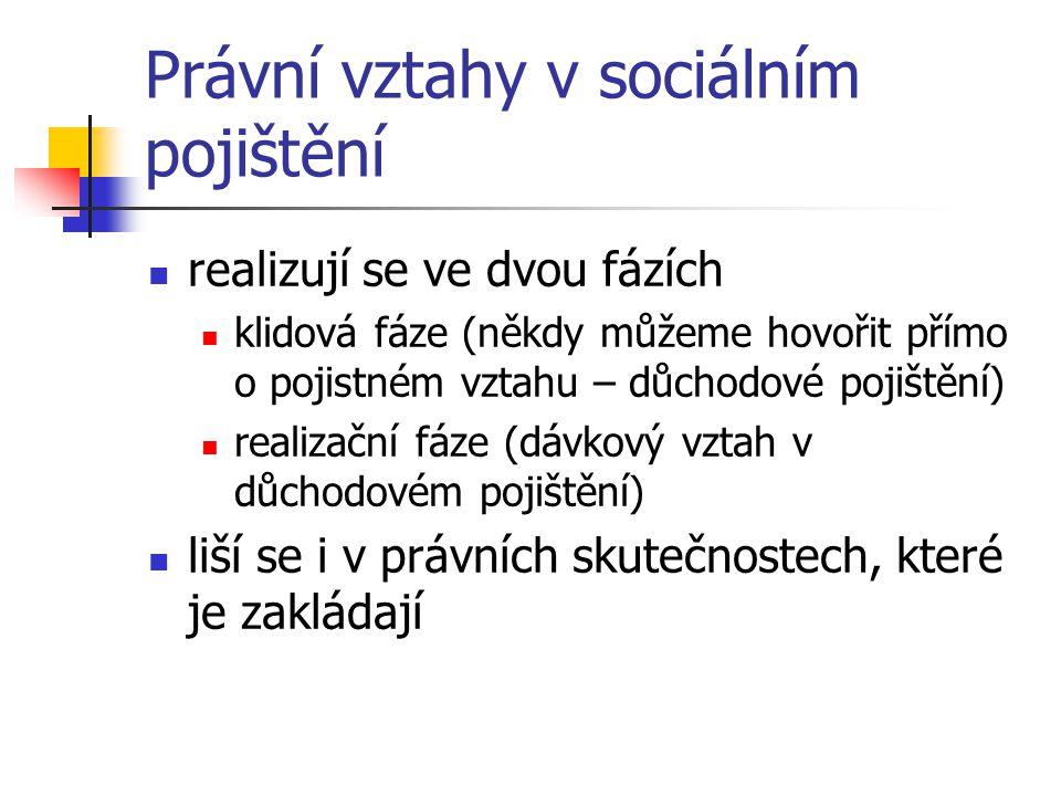Právní vztahy v sociálním pojištění