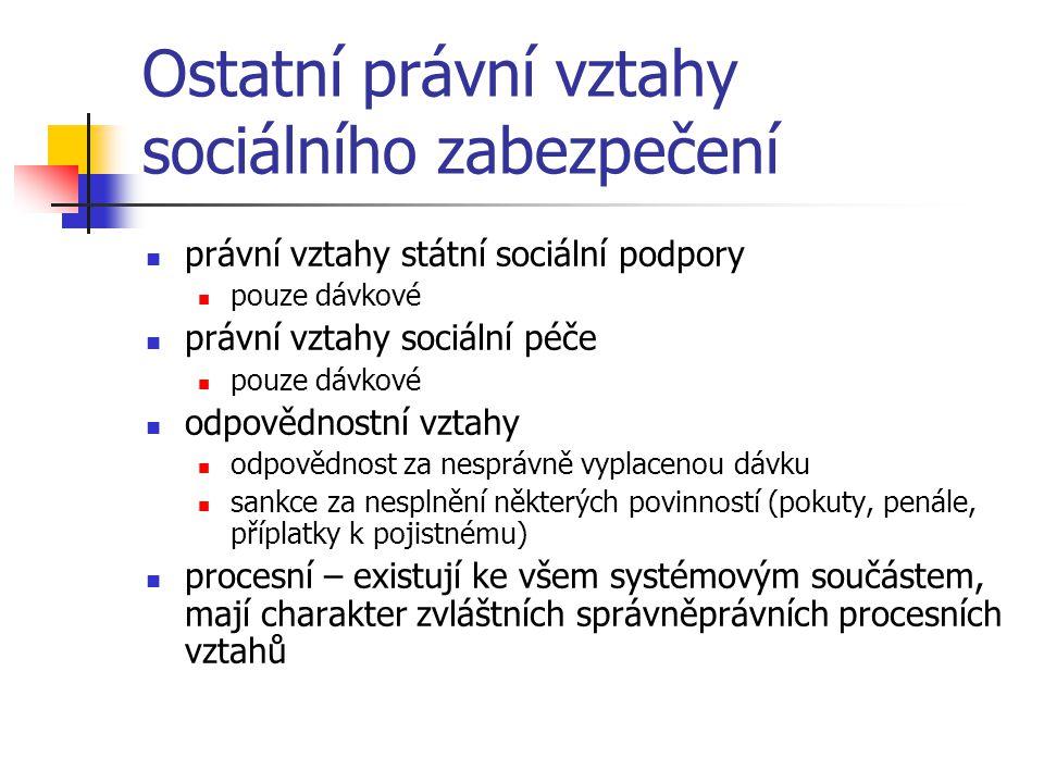 Ostatní právní vztahy sociálního zabezpečení