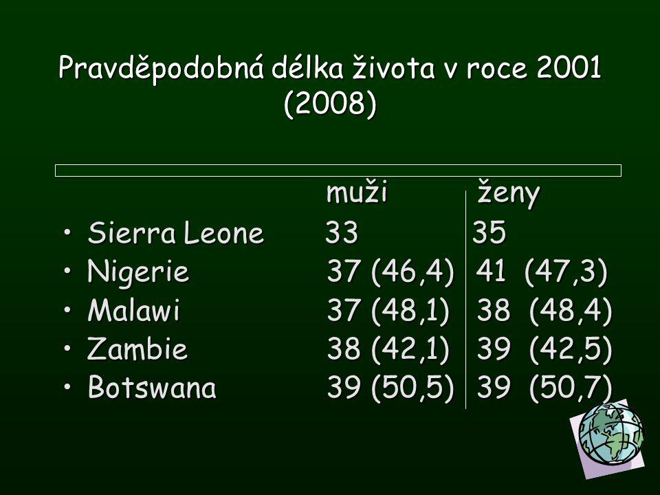 Pravděpodobná délka života v roce 2001 (2008)