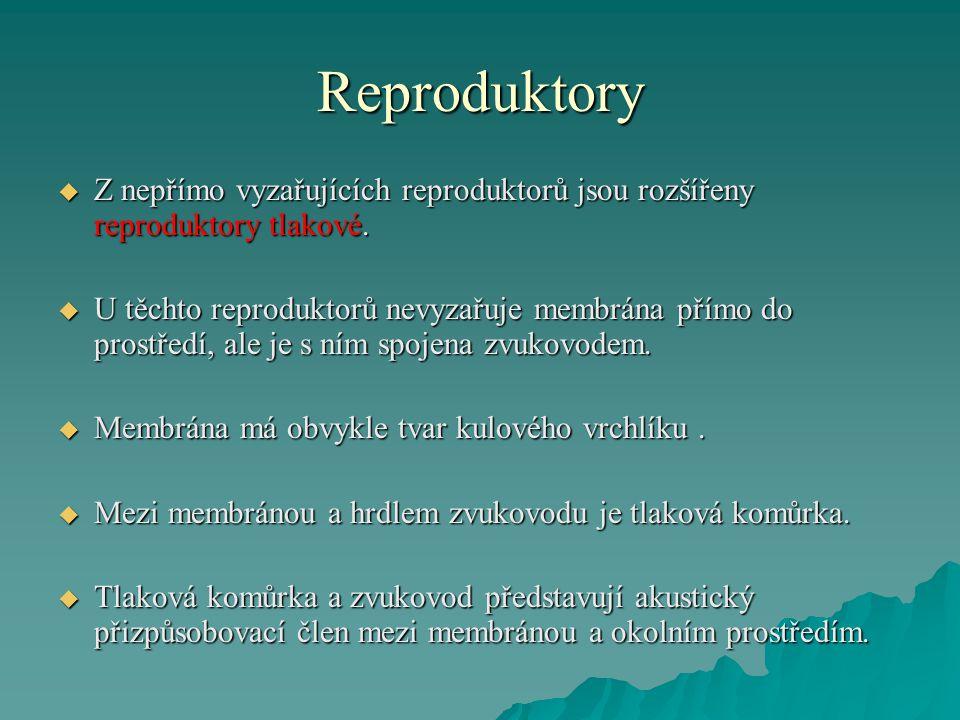 Reproduktory Z nepřímo vyzařujících reproduktorů jsou rozšířeny reproduktory tlakové.