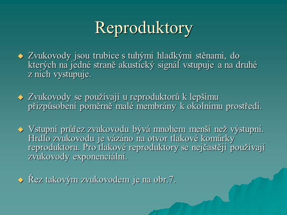Reproduktory Zvukovody jsou trubice s tuhými hladkými stěnami, do kterých na jedné straně akustický signál vstupuje a na druhé z nich vystupuje.