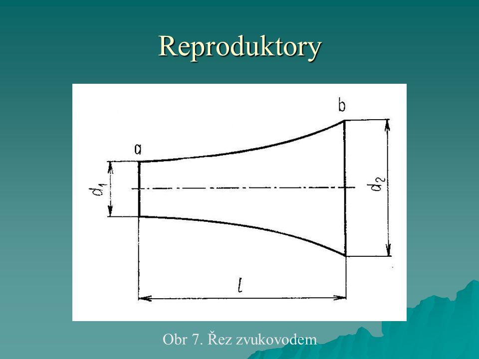 Reproduktory Obr 7. Řez zvukovodem