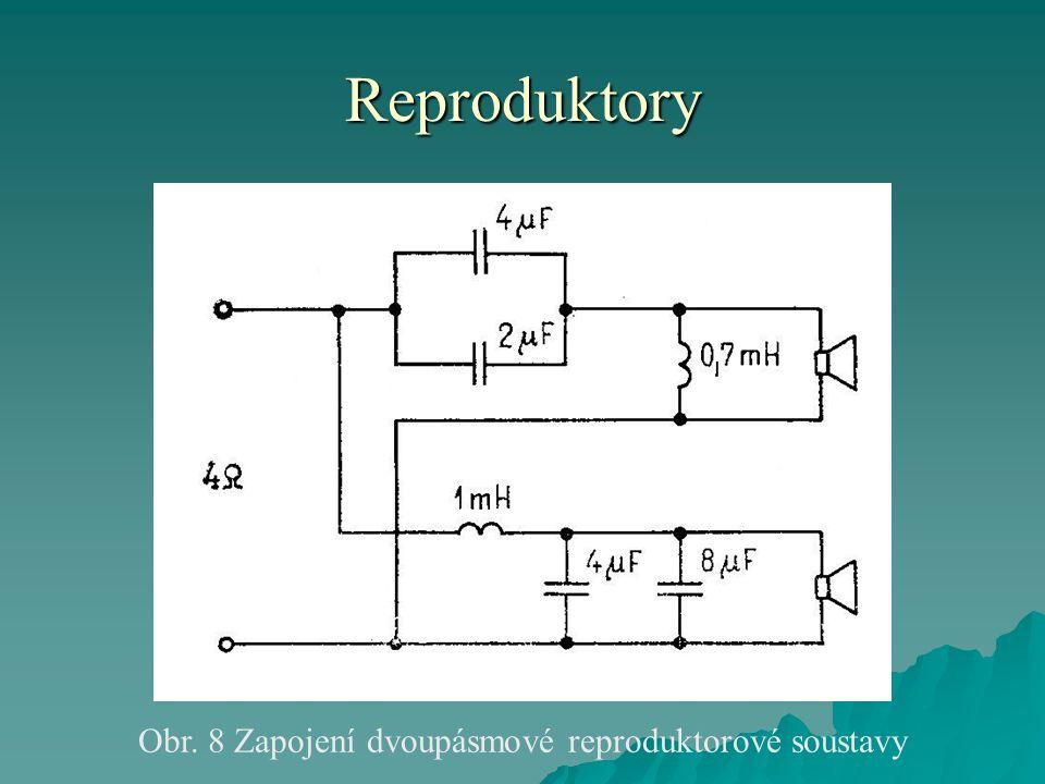Obr. 8 Zapojení dvoupásmové reproduktorové soustavy