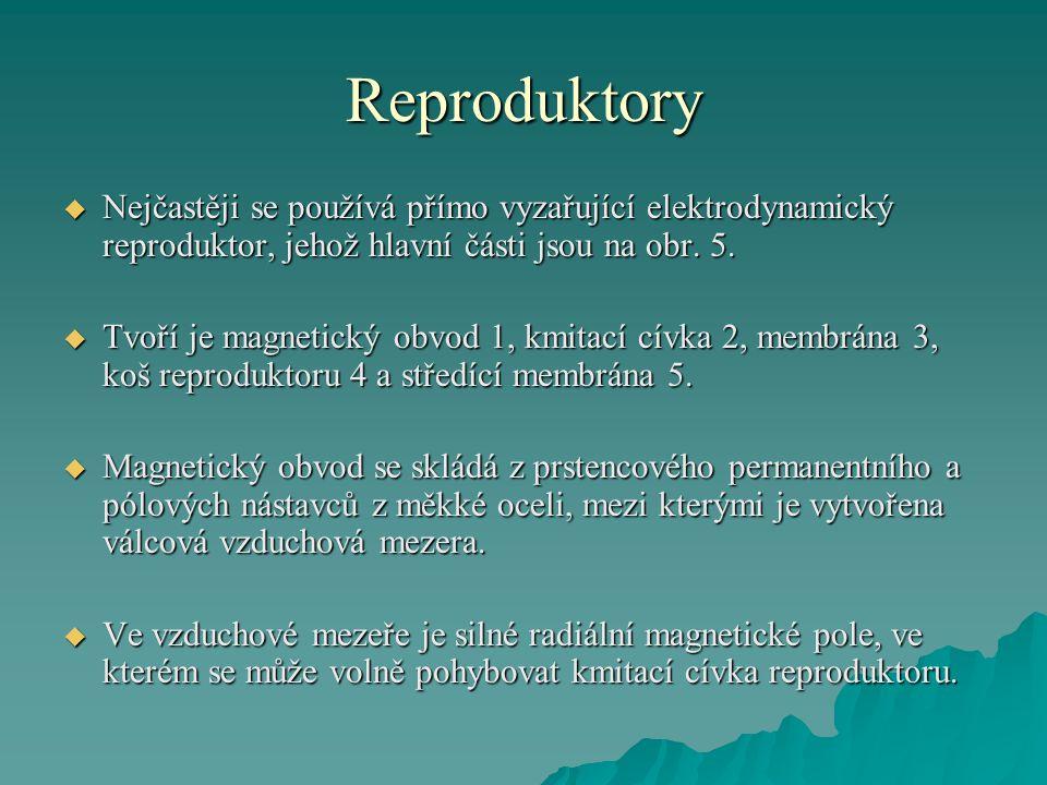 Reproduktory Nejčastěji se používá přímo vyzařující elektrodynamický reproduktor, jehož hlavní části jsou na obr. 5.