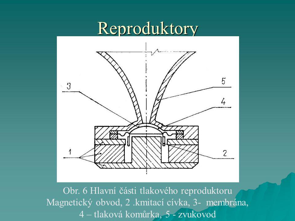 Reproduktory Obr. 6 Hlavní části tlakového reproduktoru