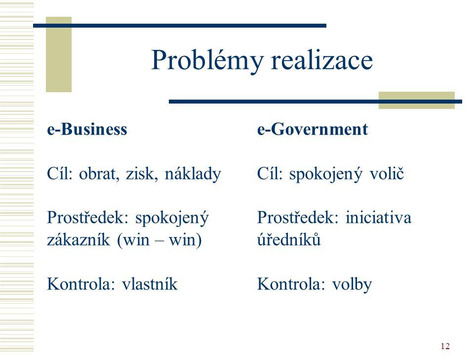 Problémy realizace e-Business Cíl: obrat, zisk, náklady