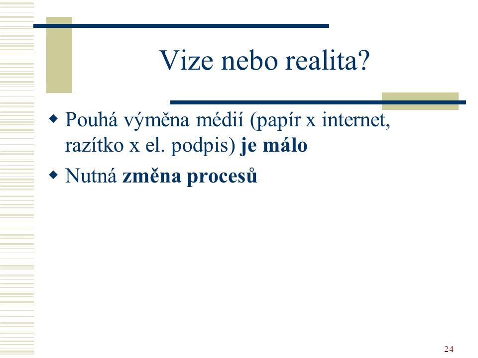 Vize nebo realita. Pouhá výměna médií (papír x internet, razítko x el.