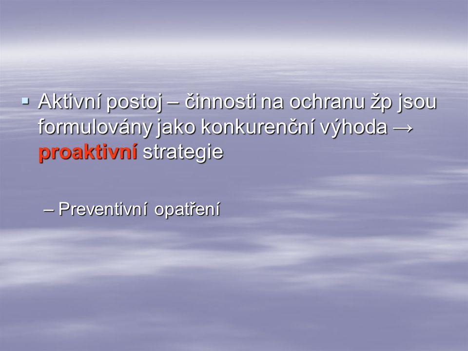 Aktivní postoj – činnosti na ochranu žp jsou formulovány jako konkurenční výhoda → proaktivní strategie