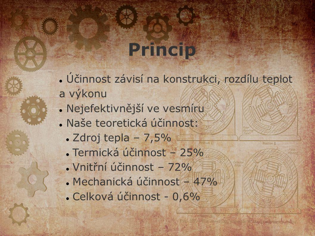 Princip Účinnost závisí na konstrukci, rozdílu teplot a výkonu