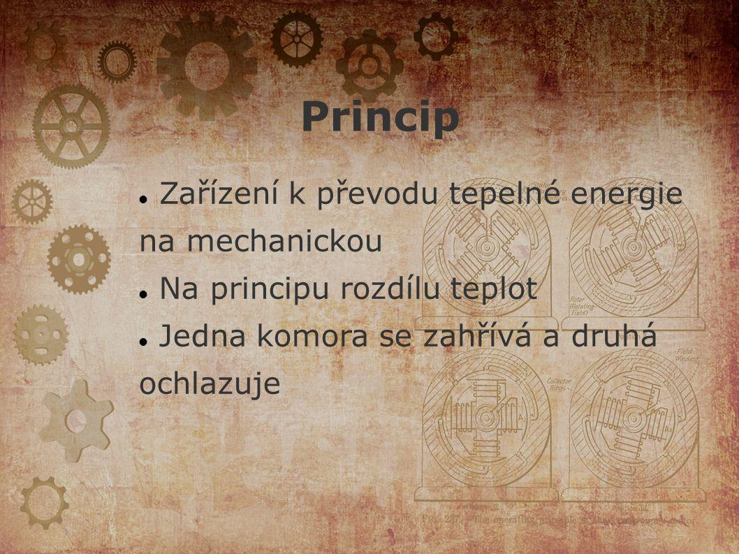 Princip Zařízení k převodu tepelné energie na mechanickou