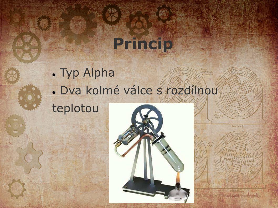 Princip Typ Alpha Dva kolmé válce s rozdílnou teplotou