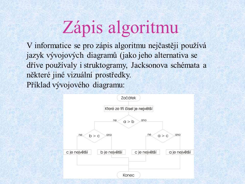 Zápis algoritmu