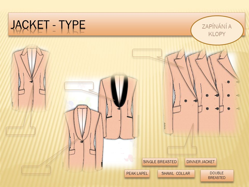 JACKET - TYPE ZAPÍNÁNÍ A KLOPY SINGLE BREASTED DINNER JACKET