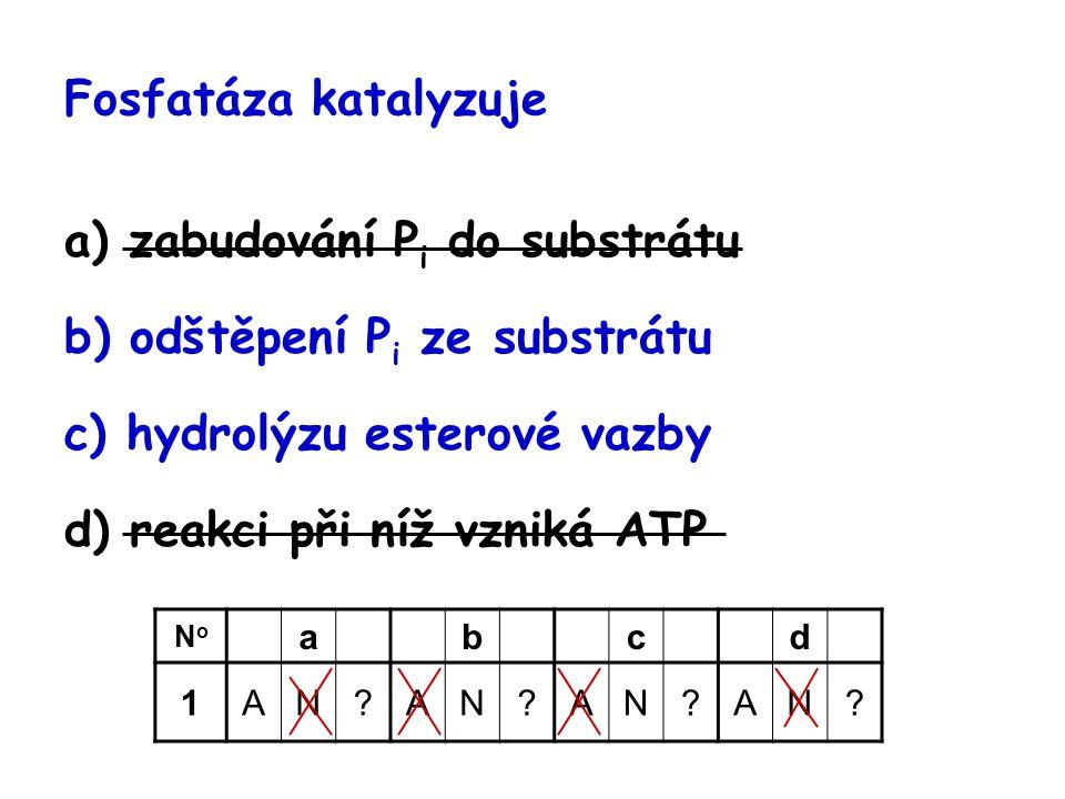 a) zabudování Pi do substrátu b) odštěpení Pi ze substrátu