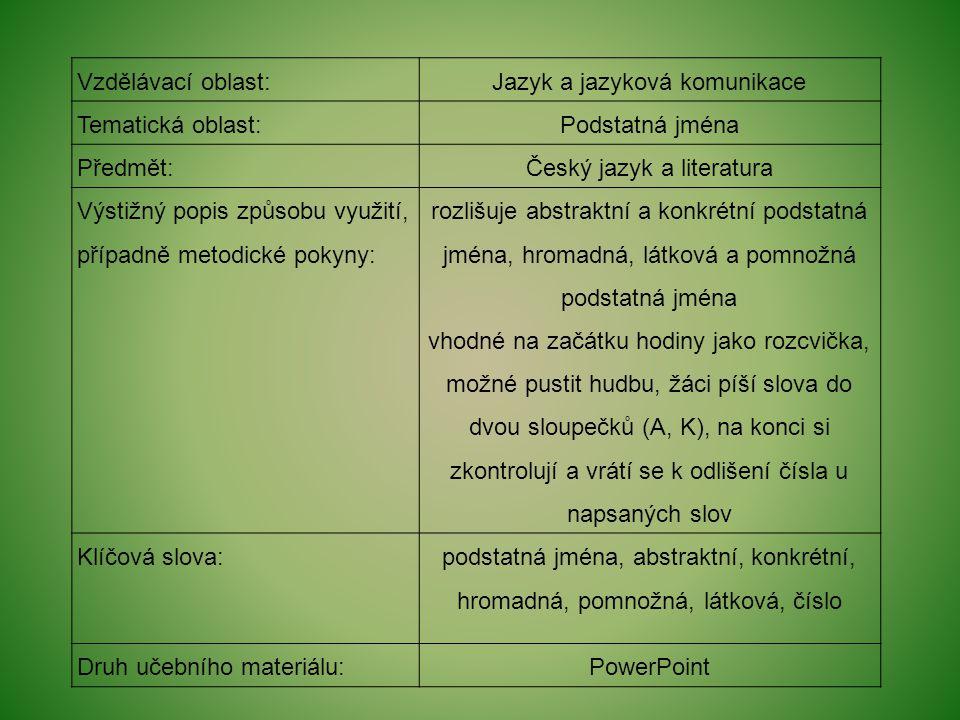 Jazyk a jazyková komunikace Tematická oblast: Podstatná jména Předmět:
