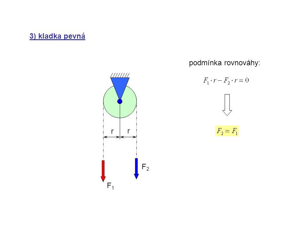 3) kladka pevná podmínka rovnováhy: r r F2 F1