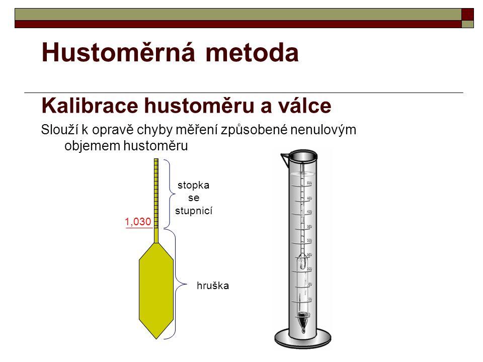 Hustoměrná metoda Kalibrace hustoměru a válce
