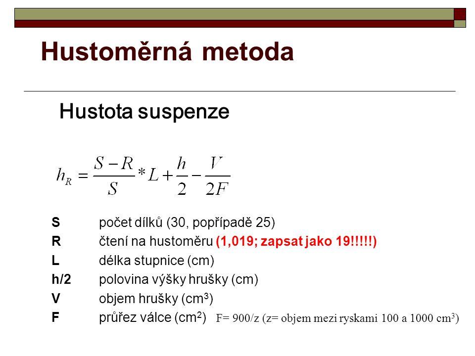 Hustoměrná metoda Hustota suspenze S počet dílků (30, popřípadě 25)