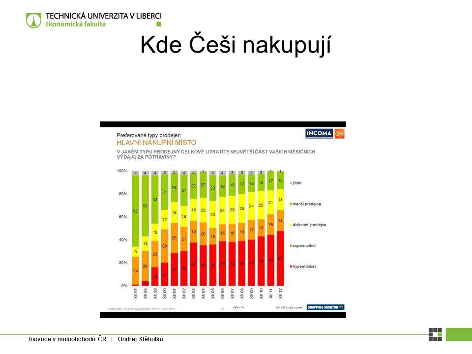 Kde Češi nakupují Inovace v maloobchodu ČR | Ondřej Stěhulka