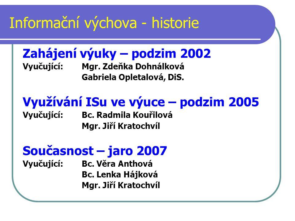 Informační výchova - historie