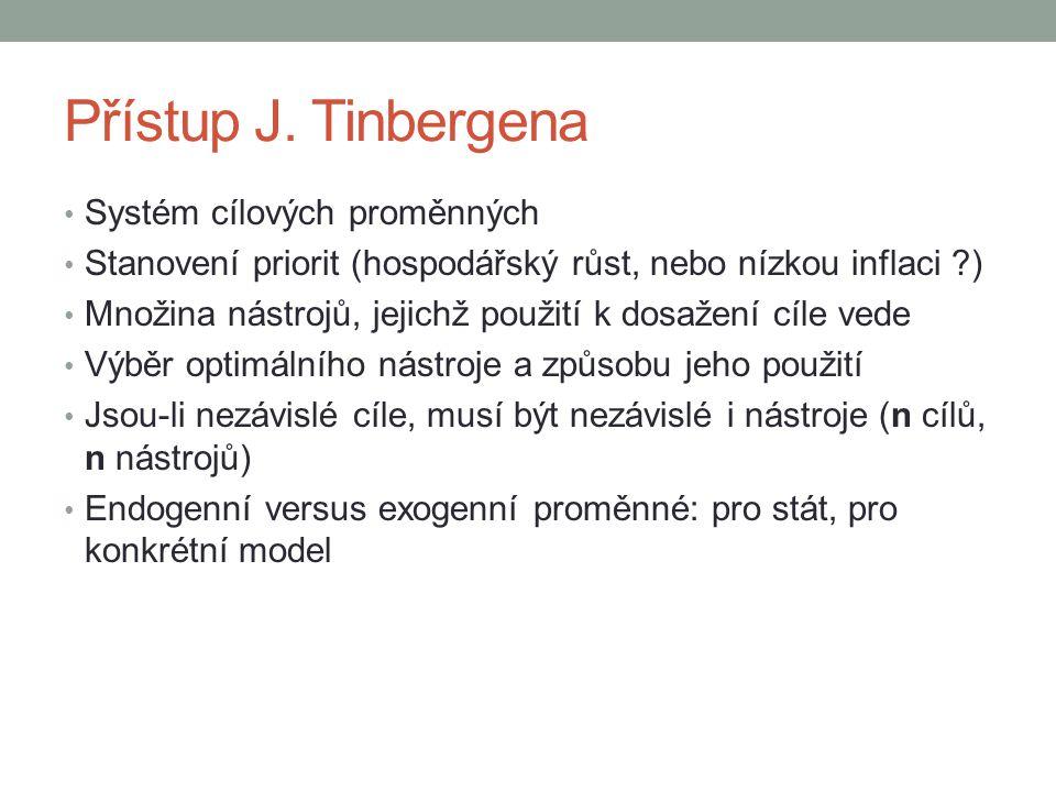 Přístup J. Tinbergena Systém cílových proměnných